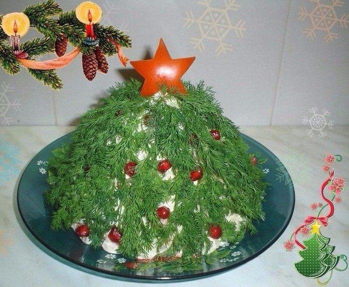 салат елочка рецепт с фото пошагово
